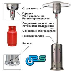"""Аренда уличных газовых обогревателей """"Грибок"""""""