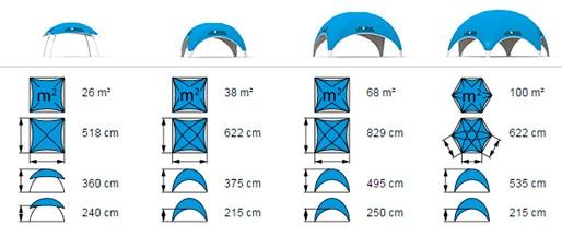 Размеры шатров